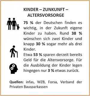 Kinder - Zukunft- Altersvorsorge