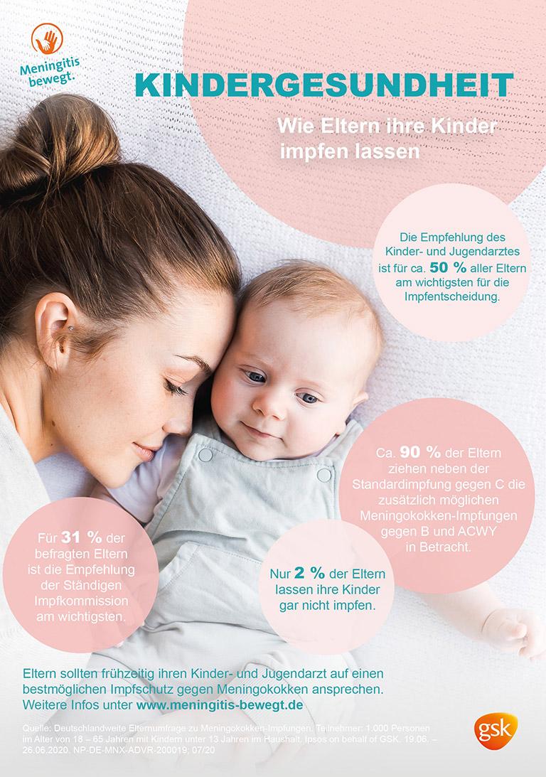 In Deutschland gibt es neben den von der Ständigen Impfkommission (STIKO) standardmäßig empfohlenen Schutzimpfungen auch einige zusätzlich mögliche Impfungen